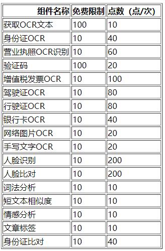 【iS-RPA10.1 优化体验】(7) - 配钥匙(KEY),您配吗?
