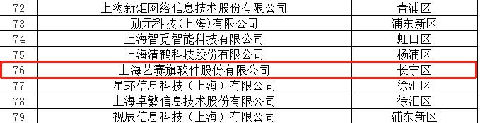 喜讯|艺赛旗荣获 2020 上海软件和信息技术服务业高成长百家企业称号