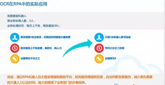 胡立军:咨询机构、CIO 和用户眼中的 RPA「理想型」