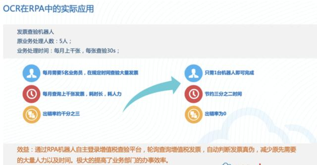 公开课实录(三):中国 RPA 市场最近发展情况