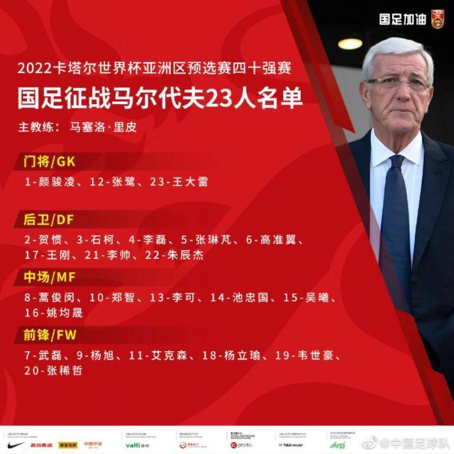 【football】国足公布世预赛 23 人大名单:徐新落选 艾克森 11 号