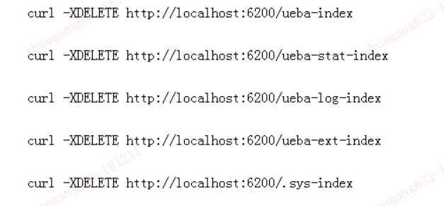Elasticsearch_ 分片配置