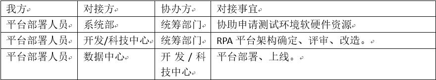 RPA 项目经验分享