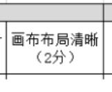 RPA 设计器 10.0 功能大猜测,请添加一键整理画布功能吧,拜托了!
