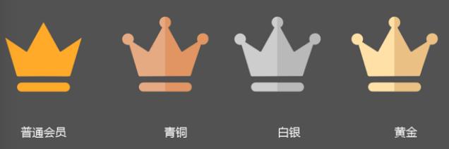 艺赛旗 RPA 社区 Y 币、经验、商城规则使用说明