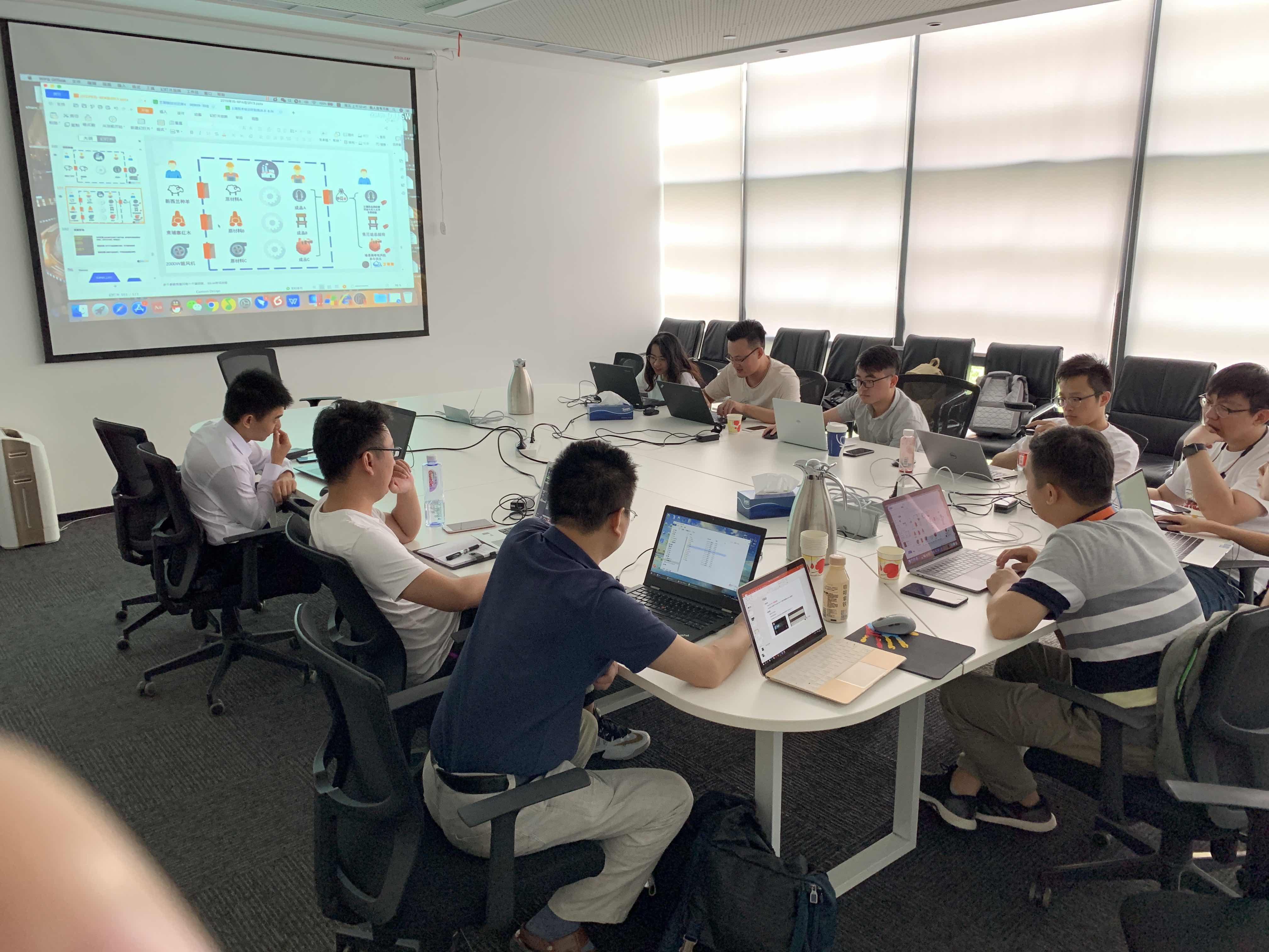 iS-RPA 技术认证培训 上海 20190808 班 - 培训完成