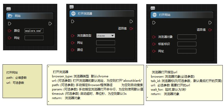 可视化组件之打开网站 / 网址,到底该用哪一个?