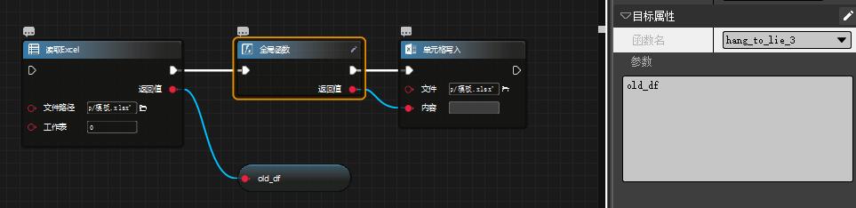 DataFrame 直接进行行列转换