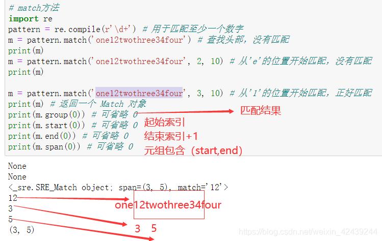 正则表达式使用系列(二)match 方法