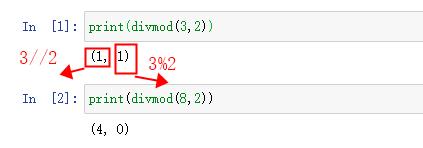 python divmod() 函数