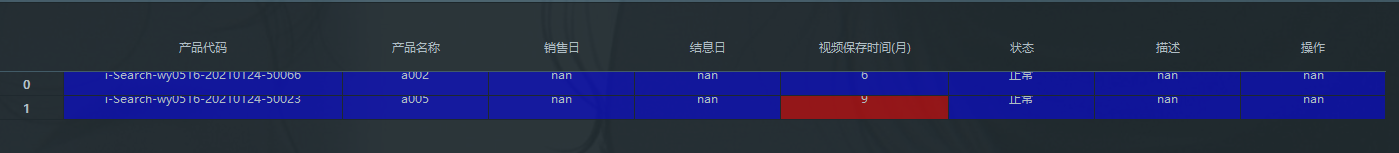 pandas 行列转换 - 学习笔记