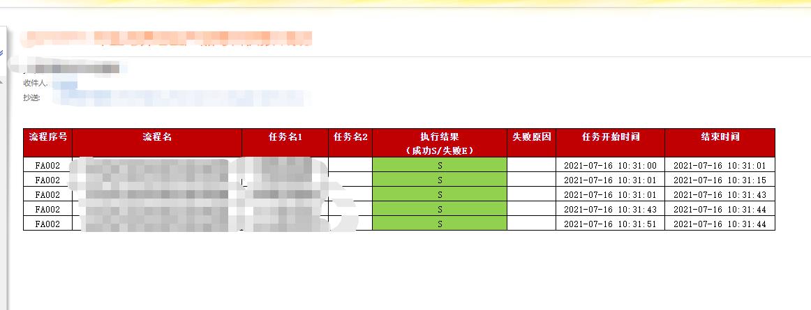 邮箱正文发送 HTML 和 EXCEL 样式【必读】