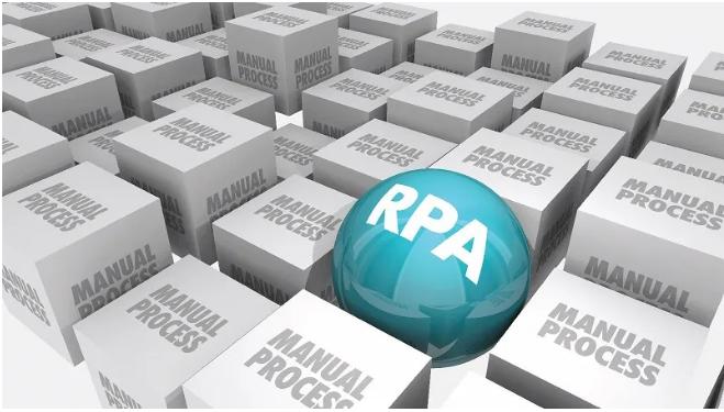 RPA 在金融机构风控领域的应用